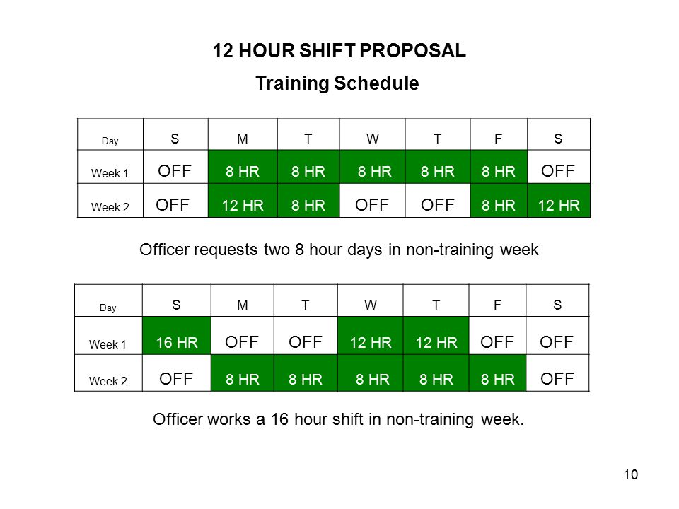 Officer works a 16 hour shift in non-training week.
