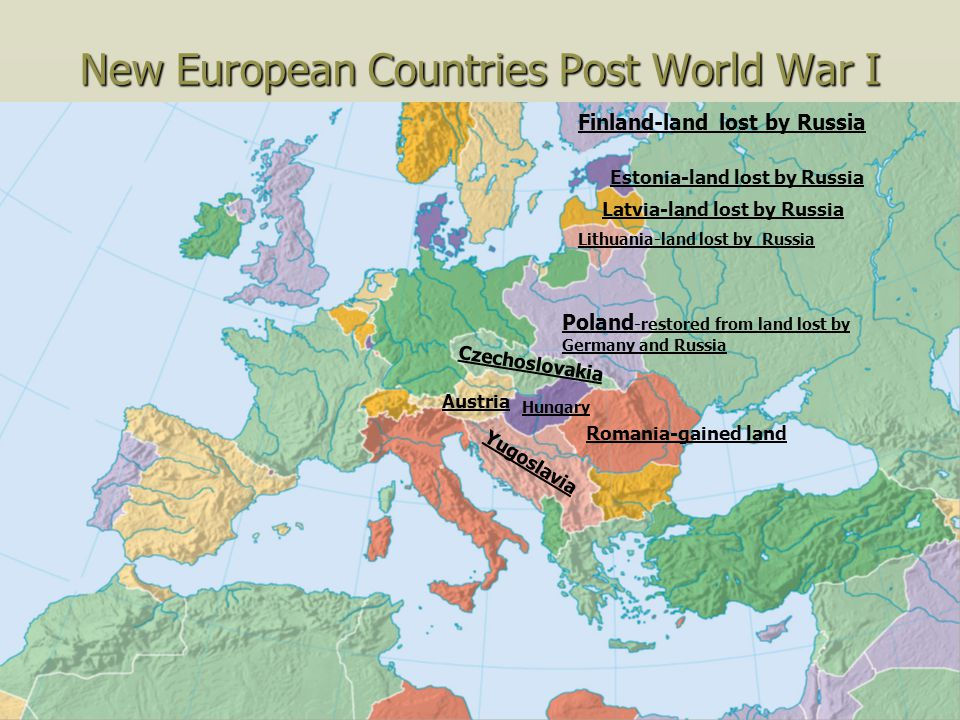 New European Countries Post World War I