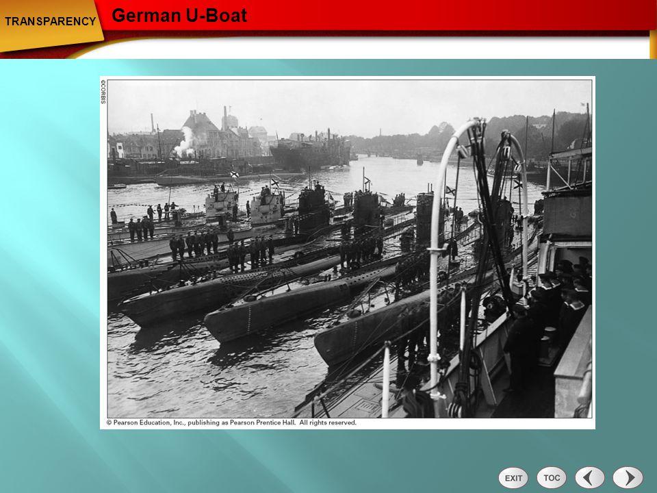 Transparency: German U-Boat