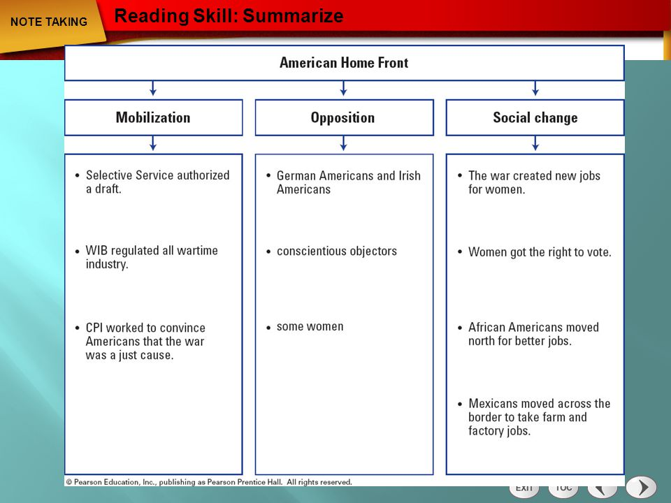 Reading Skill: Summarize