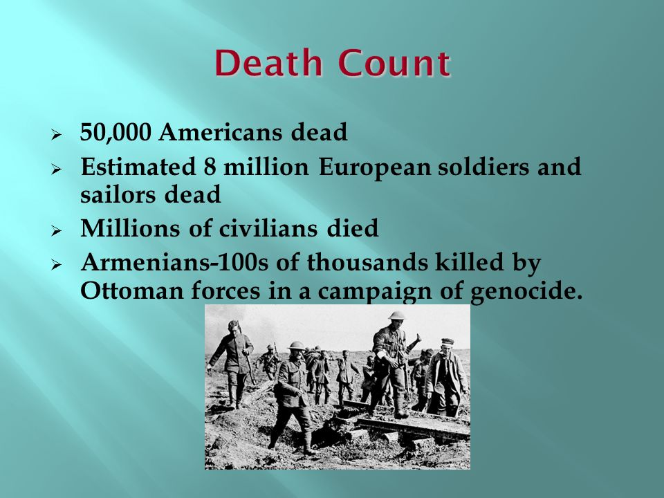 Death Count 50,000 Americans dead