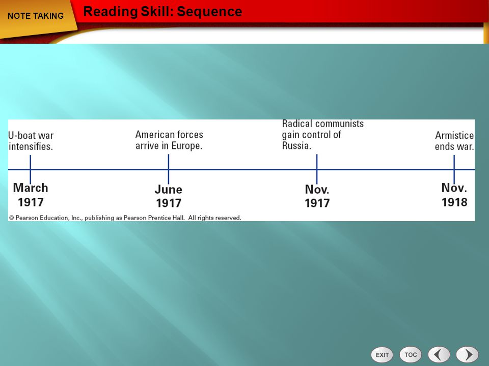 Note Taking: Reading Skill: Sequence