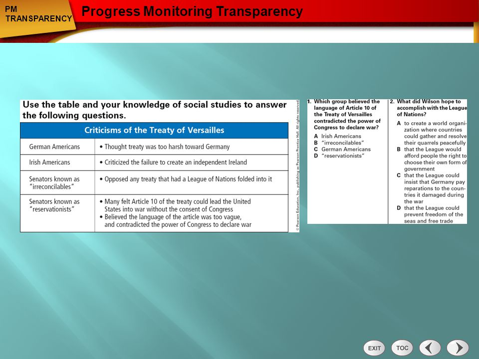 Progress Monitoring Transparency