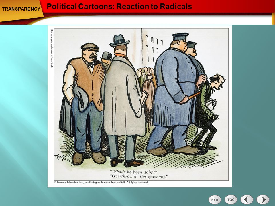 Political Cartoons: Reaction to Radicals