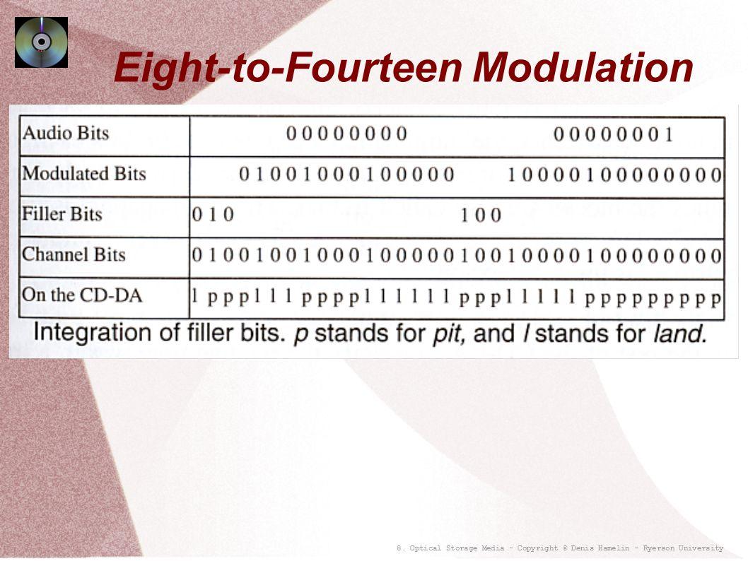 Eight-to-Fourteen Modulation