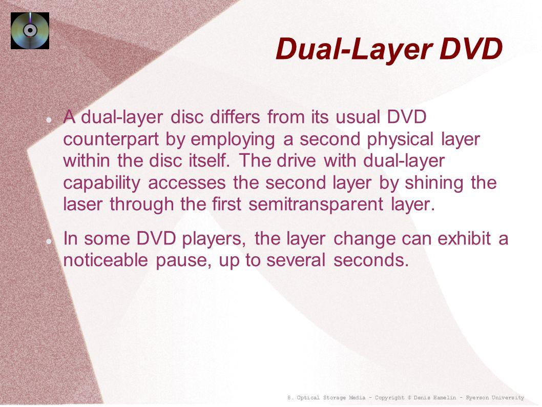 Dual-Layer DVD