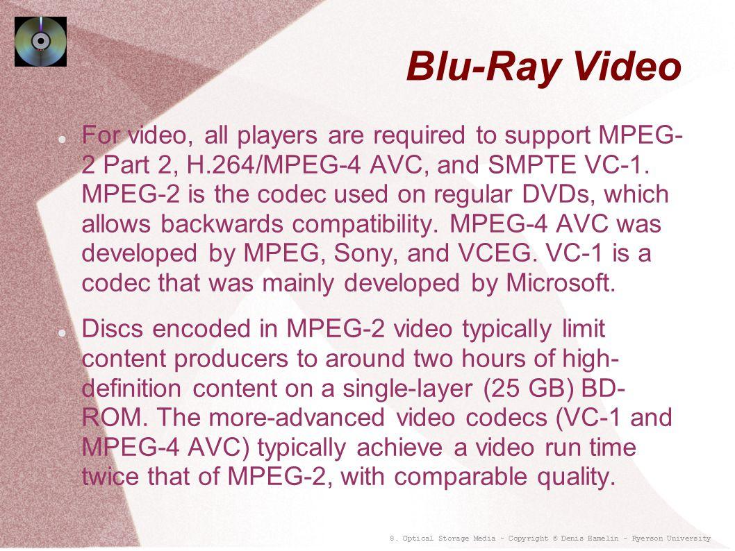 Blu-Ray Video