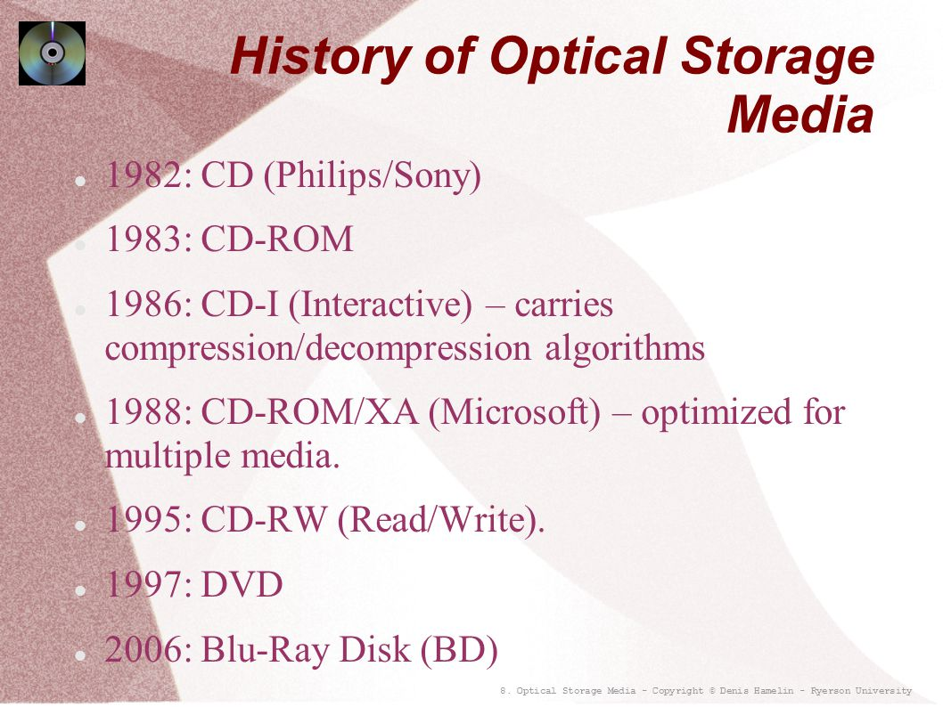 History of Optical Storage Media
