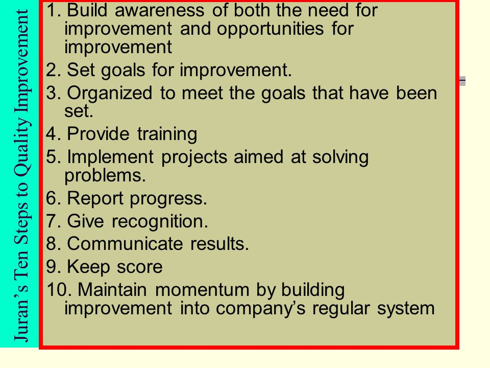 Juran's Ten Steps to Quality Improvement