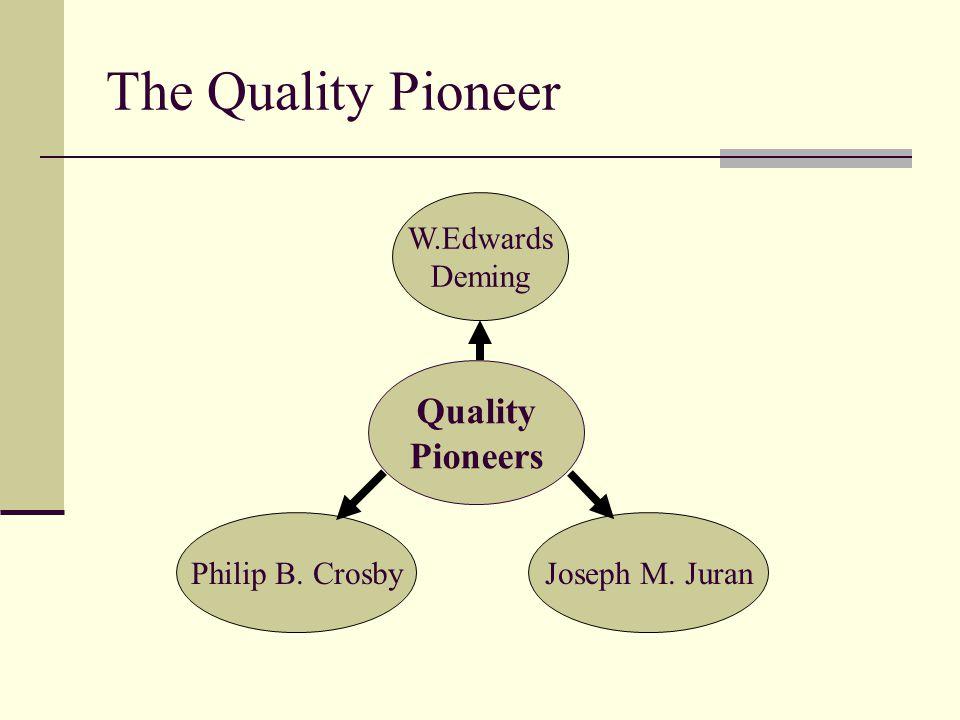 The Quality Pioneer Quality Pioneers Joseph M. Juran Philip B. Crosby