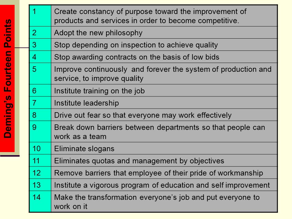 Deming's Fourteen Points