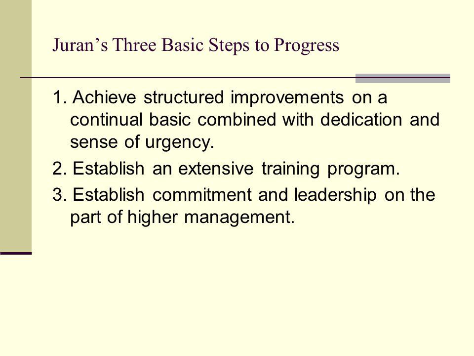 Juran's Three Basic Steps to Progress