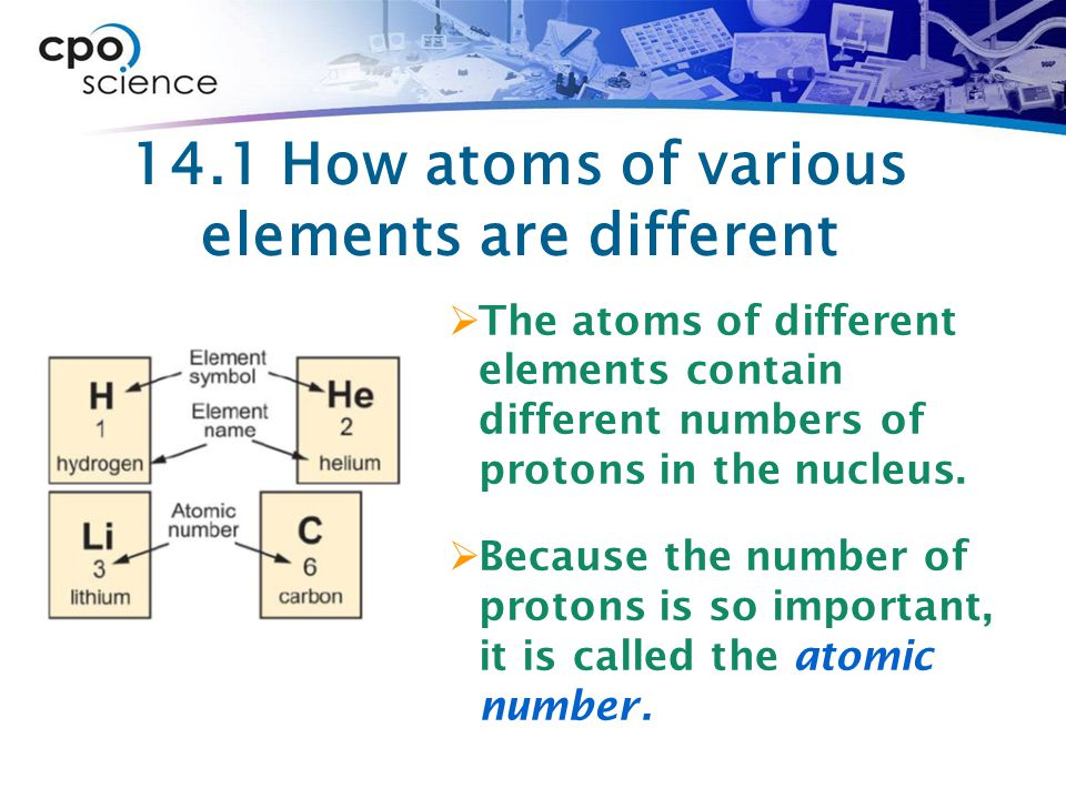 14.1 How atoms of various elements are different