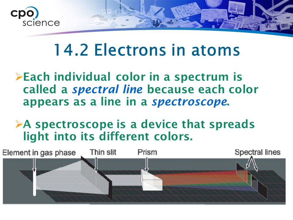 14.2 Electrons in atoms Each individual color in a spectrum is called a spectral line because each color appears as a line in a spectroscope.