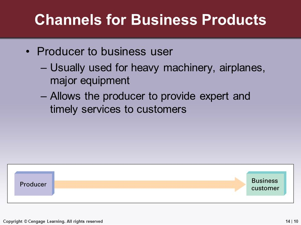 Channels for Business Products
