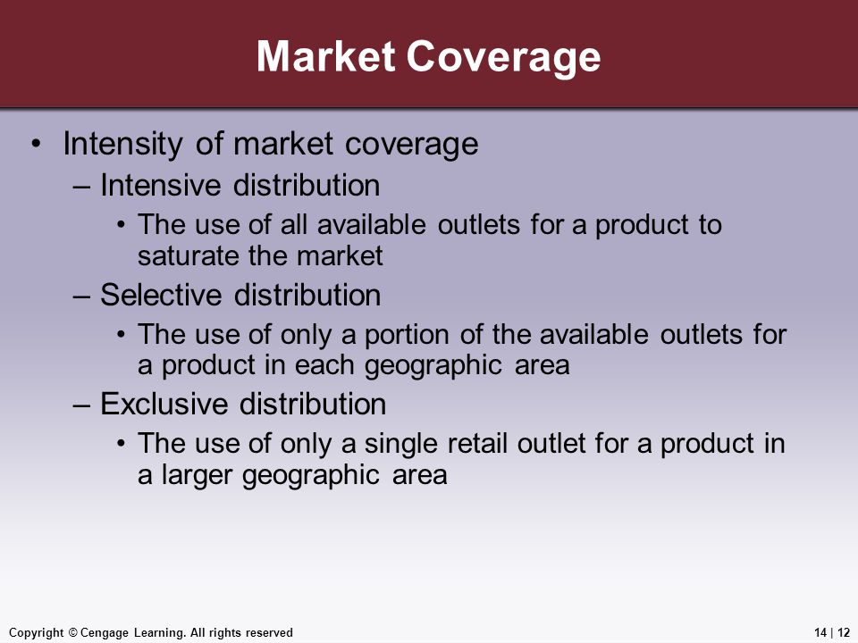 Market Coverage Intensity of market coverage Intensive distribution