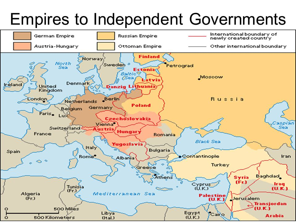 Empires to Independent Governments