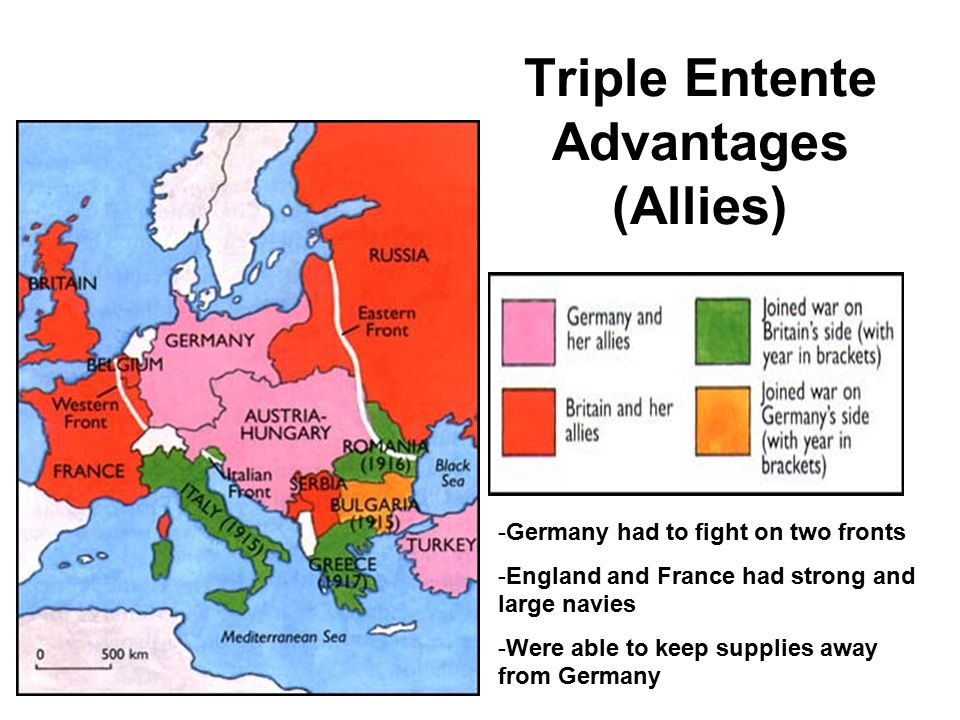 Triple Entente Advantages (Allies)