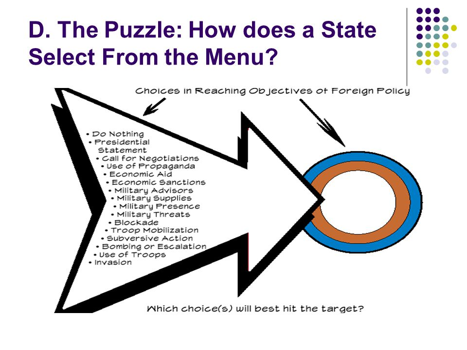 D. The Puzzle: How does a State Select From the Menu