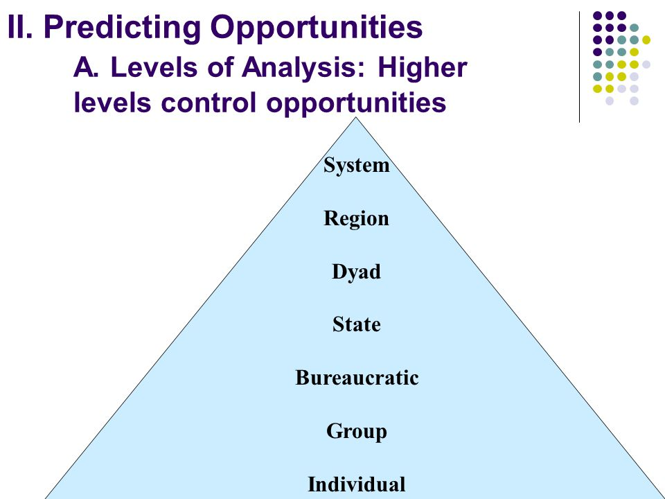 II. Predicting Opportunities. A. Levels of Analysis: Higher