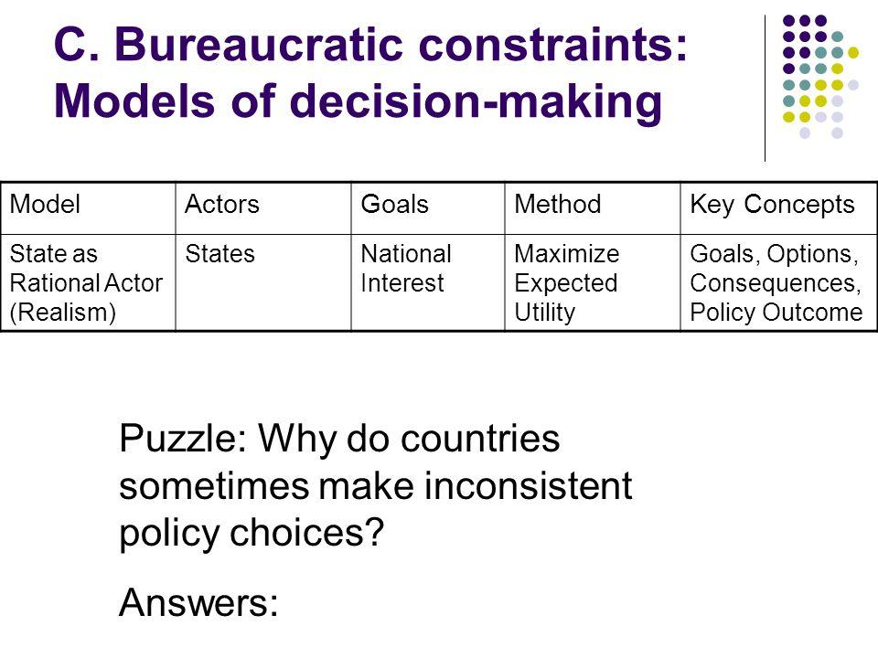 C. Bureaucratic constraints: Models of decision-making
