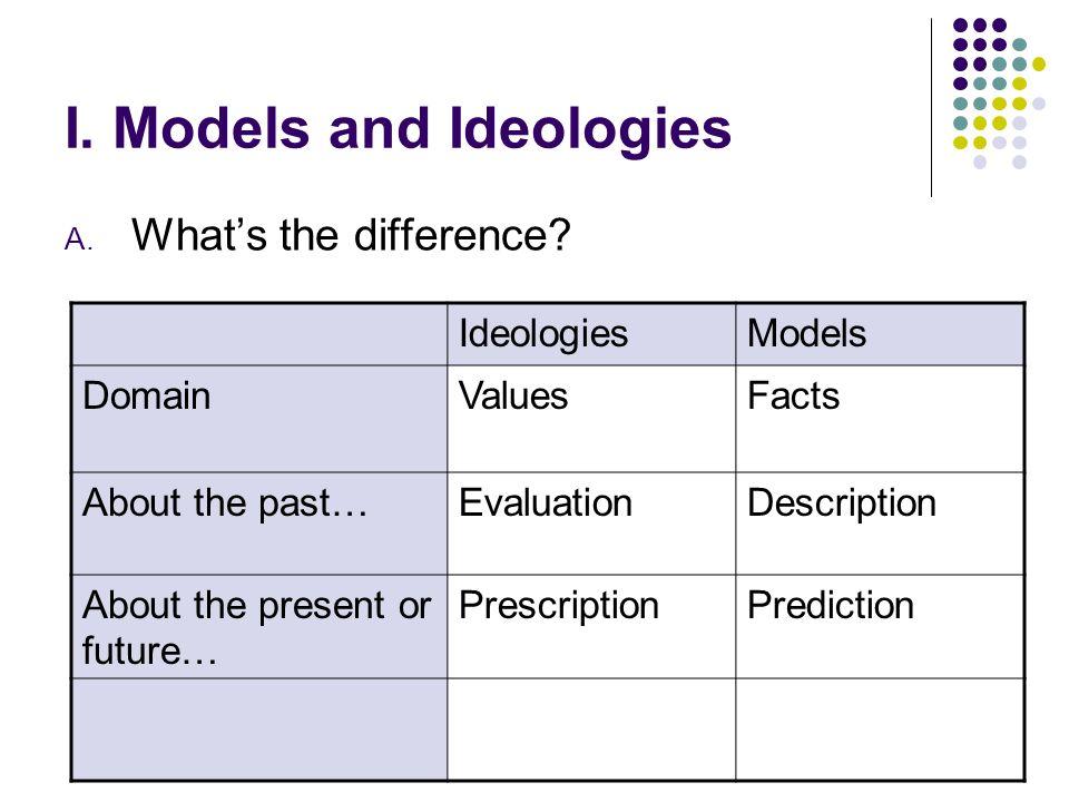 I. Models and Ideologies
