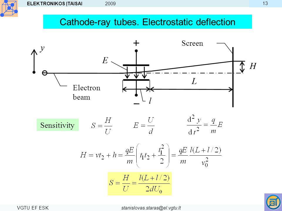 Cathode-ray tubes. Electrostatic deflection
