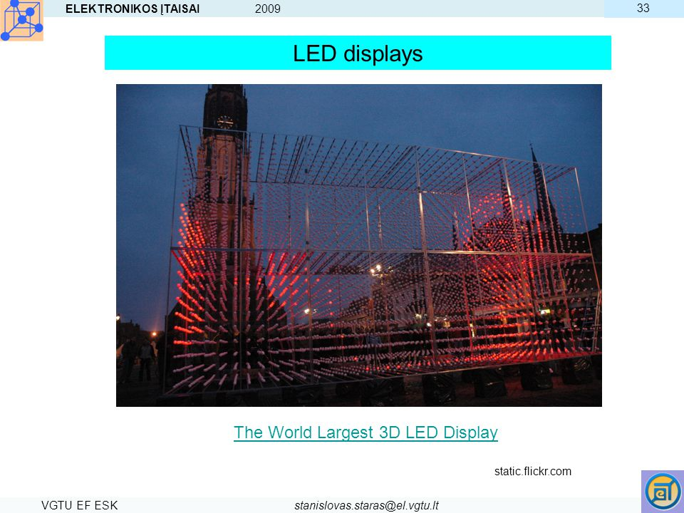 The World Largest 3D LED Display