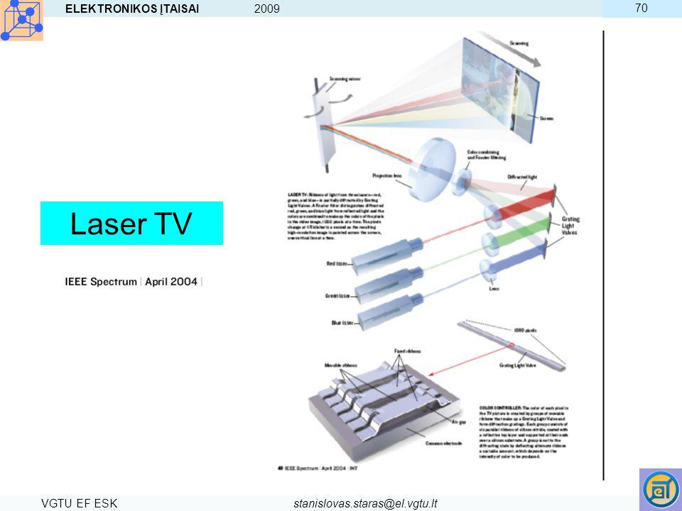Laser TV ELEKTRONIKOS ĮTAISAI 2009 70 VGTU EF ESK