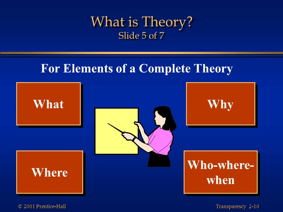 For Elements of a Complete Theory