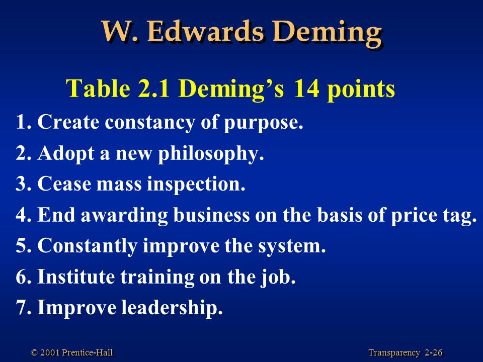 w edwards deming's 14 points The w edwards deming institute blog deming's 14 points for management by john hunter april 15, 2013 dr deming included the 14 points for management in out of the.