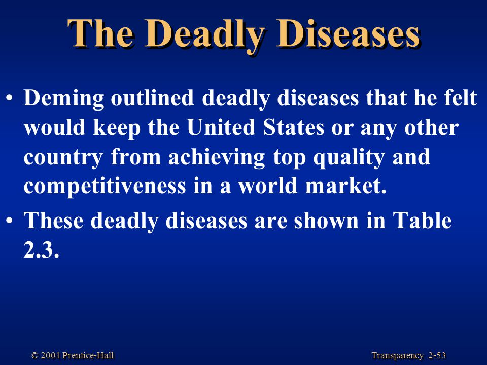 The Deadly Diseases