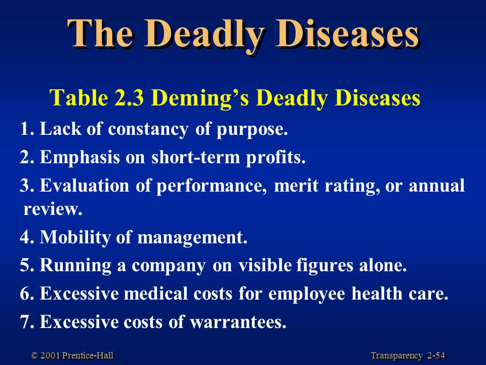 The Deadly Diseases Table 2.3 Deming's Deadly Diseases