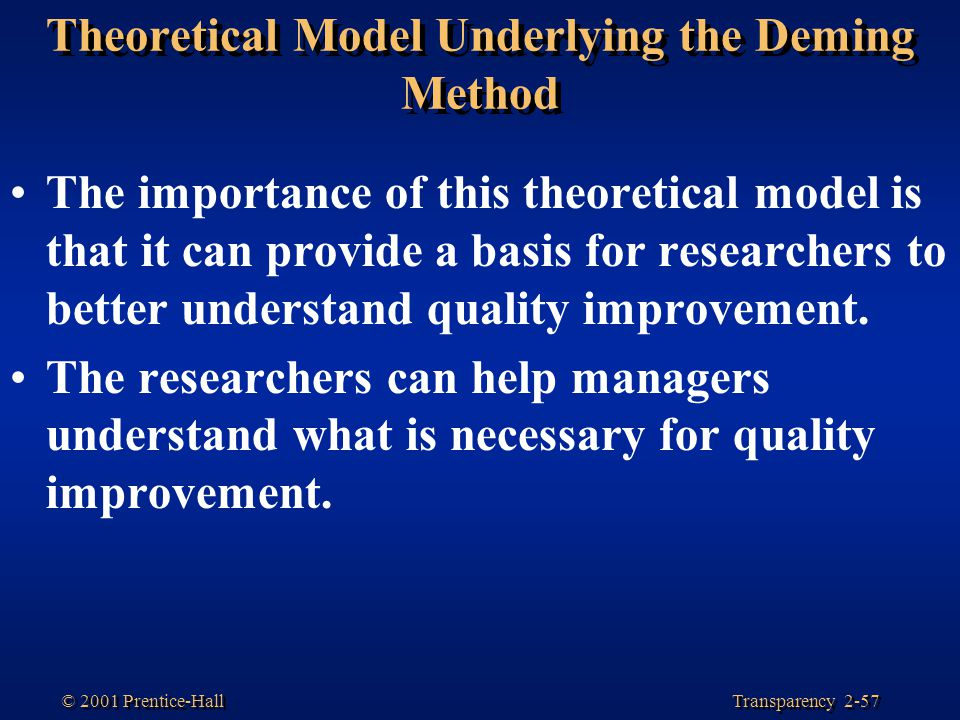 Theoretical Model Underlying the Deming Method