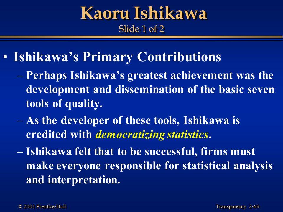 Kaoru Ishikawa Slide 1 of 2