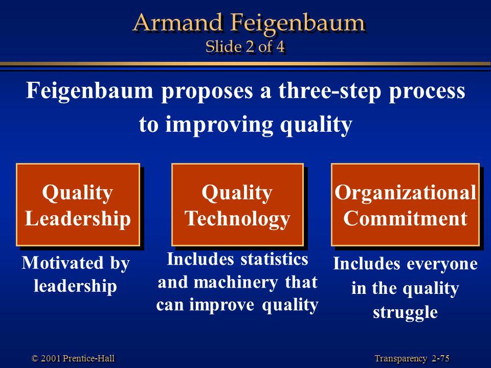 Armand Feigenbaum Slide 2 of 4