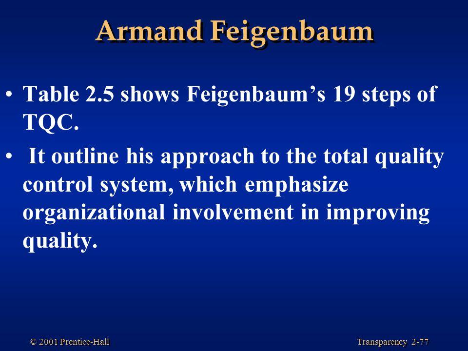 Armand Feigenbaum Table 2.5 shows Feigenbaum's 19 steps of TQC.