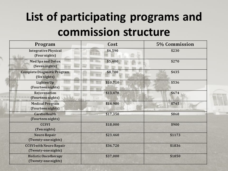 List of participating programs and commission structure