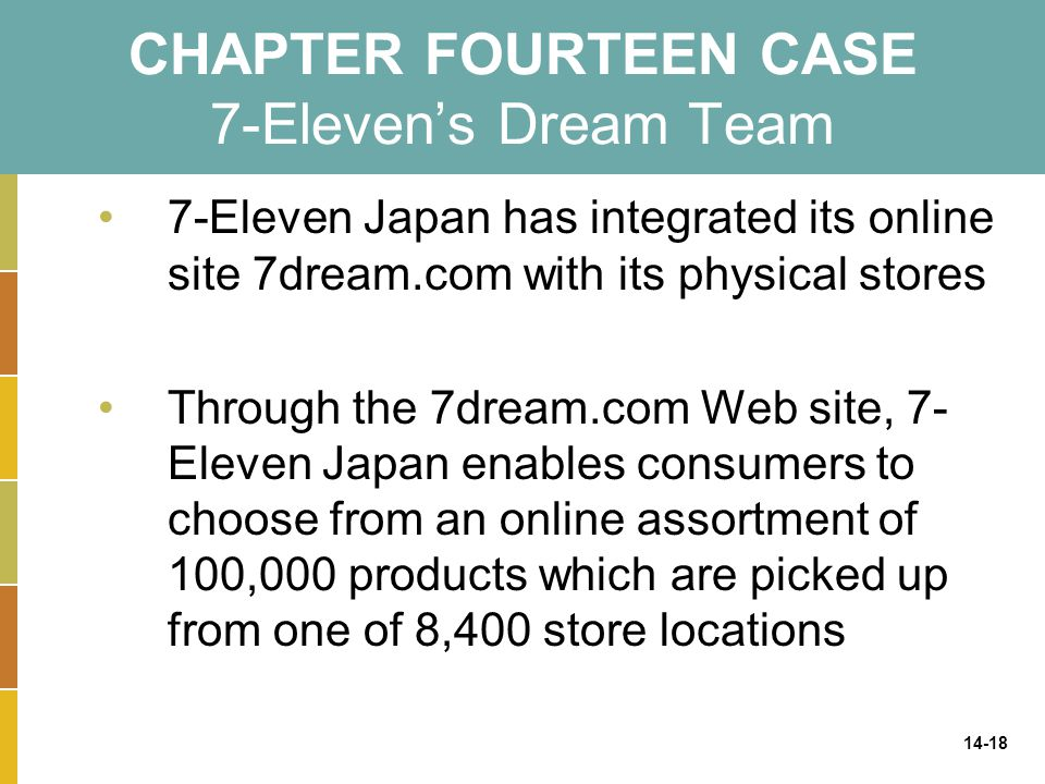 seven eleven japan co case study questions and answers 7-eleven japan co case study history and profile the company was first listed on the tokyo stock exchange in october 1979 in 1990, southland corporation entered into bankruptcy protection.