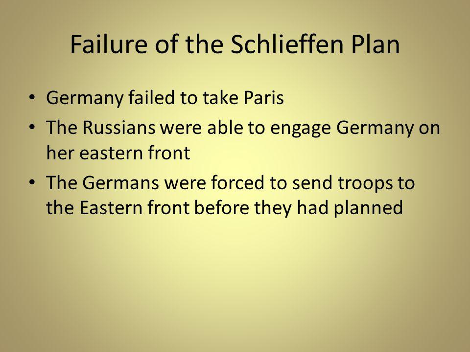 Failure of the Schlieffen Plan