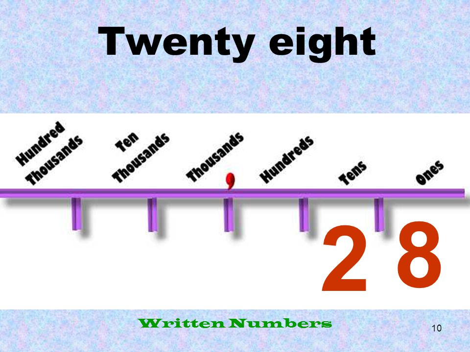Twenty eight 8 2 Written Numbers