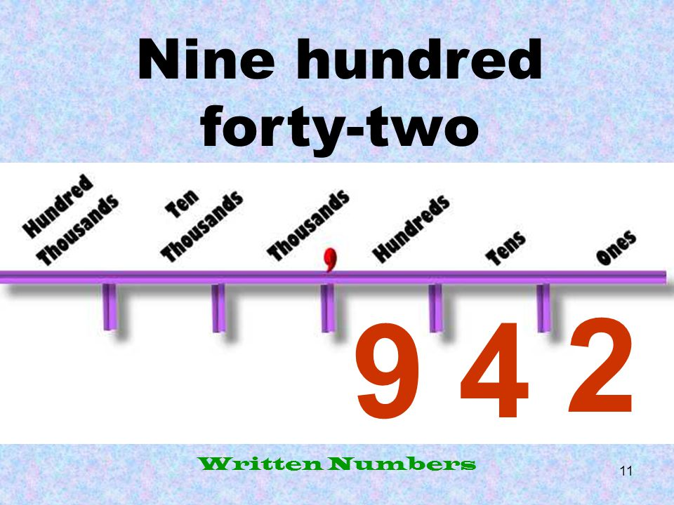 Nine hundred forty-two 2 9 4 Written Numbers