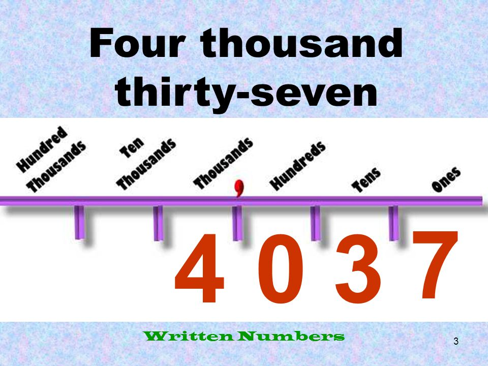 Four thousand thirty-seven 7 4 3 Written Numbers