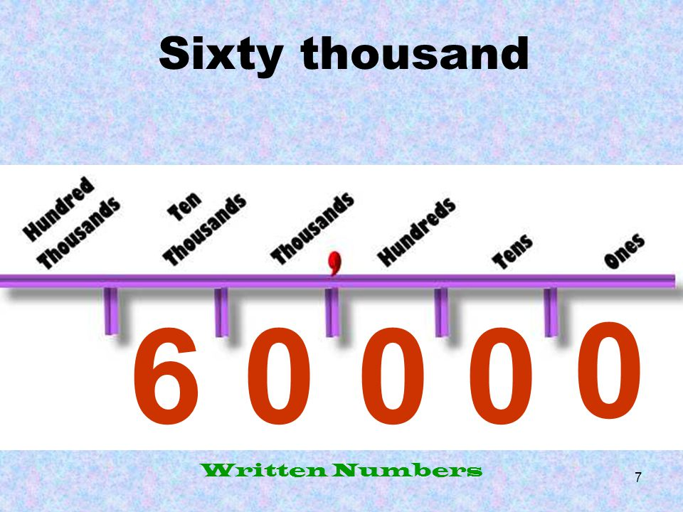 Sixty thousand 6 Written Numbers