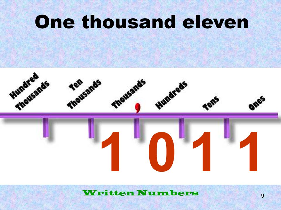 One thousand eleven 1 1 1 Written Numbers