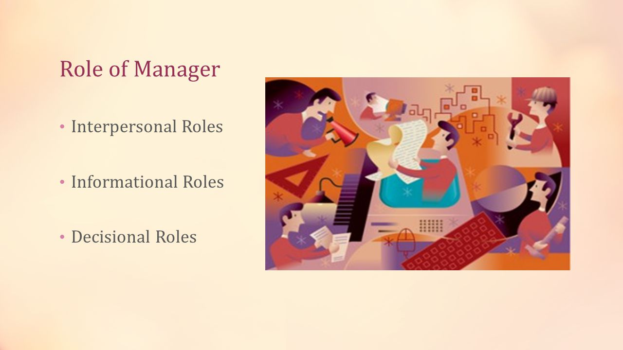 Role of Manager Interpersonal Roles Informational Roles