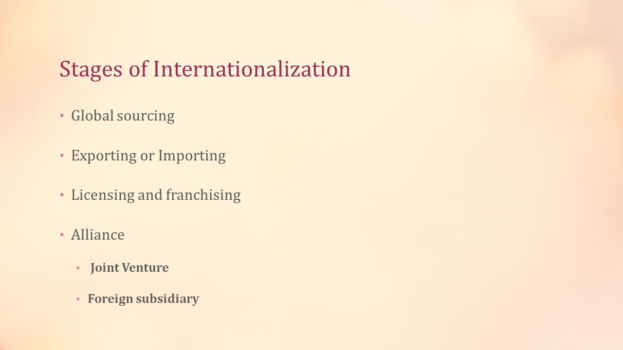 Stages of Internationalization