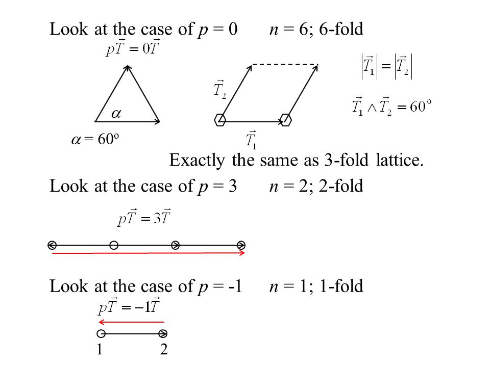 Exactly the same as 3-fold lattice. Look at the case of p = 3