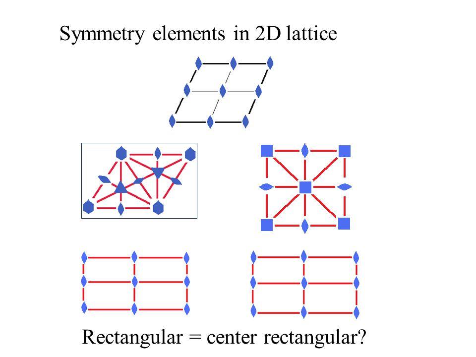 Symmetry elements in 2D lattice