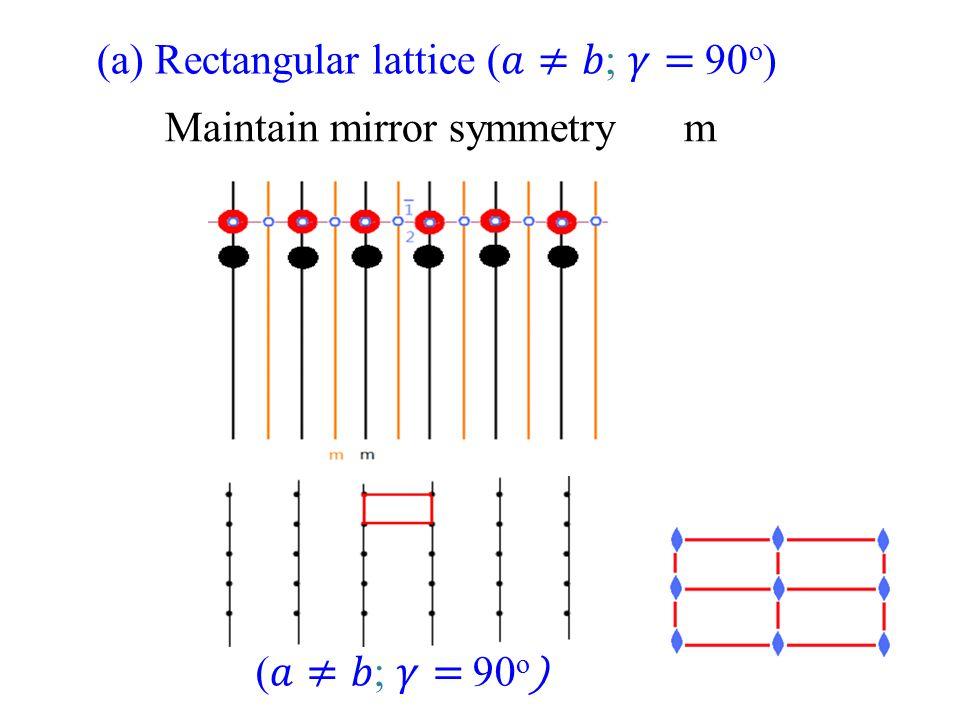 (a) Rectangular lattice (𝑎≠𝑏; 𝛾= 90o)